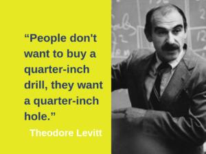 Theodore Levitt quarter-inch-drill