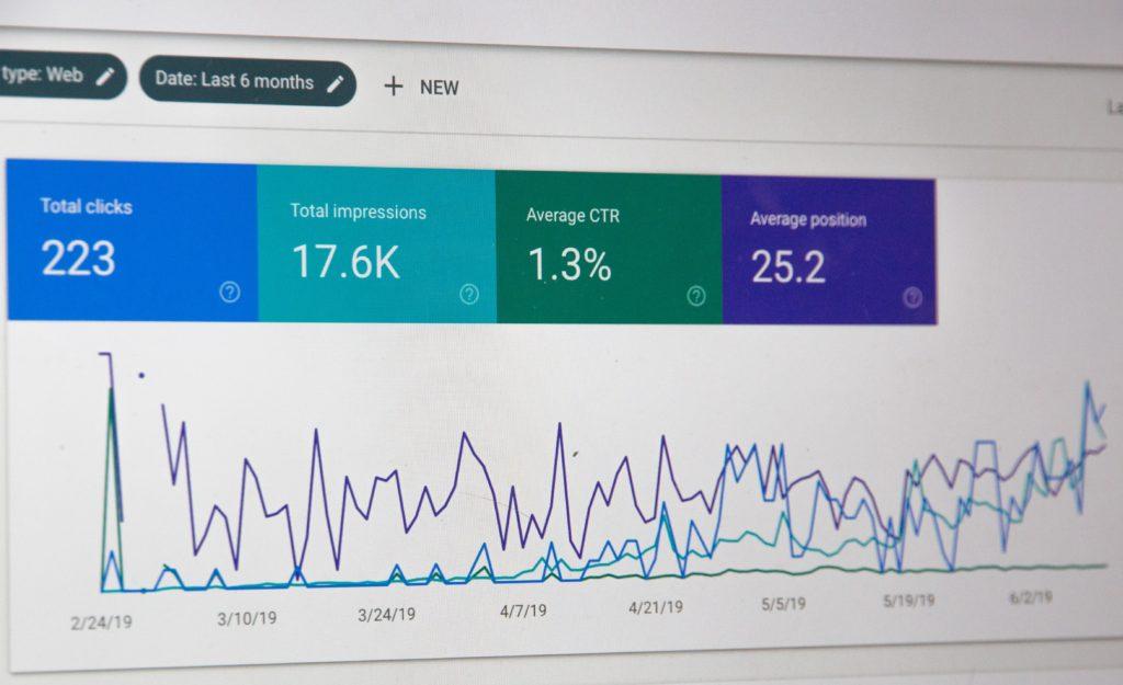 KPI et indicateurs de performance marketing digital